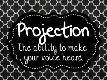 8 Characteristics of a Good Stage Voice Posters-In Chalkboard