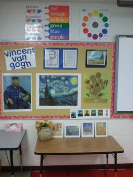 8 Classroom Activities with Poster Reproductions