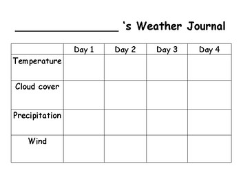 8 Day Weather Journal