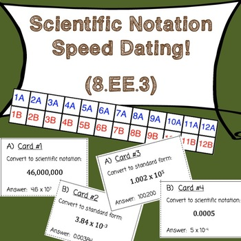 8.EE.3 Scientific Notation Speed Dating