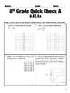 8.EE.5-8.EE.6 Expressions and Equations Common Core Quick
