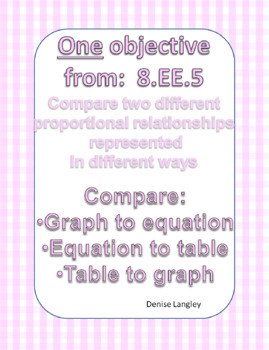 8.EE.5  Compare two different proportional relationships
