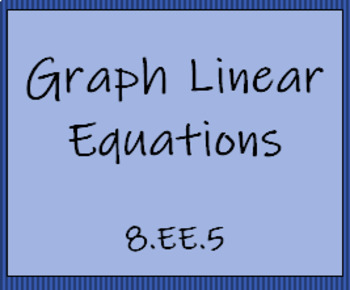 8.EE.5 Graph Linear Equations