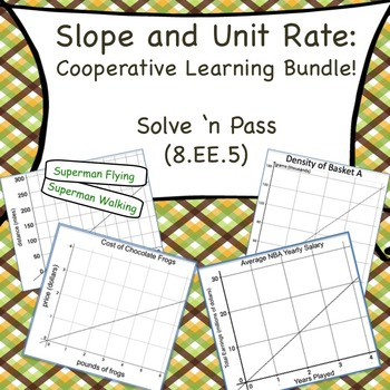 8.EE.5 Slope and Unit Rate Cooperative Learning Bundle