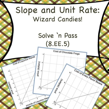 8.EE.5 Slope and Unit Rate: Wizard Candies