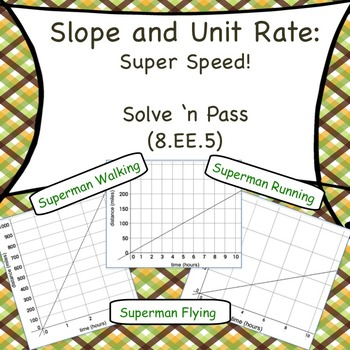 8.EE.5 Slope and Unit Rate: Super Speed