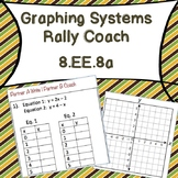 8.EE.8a Graphing Systems Rally Coach