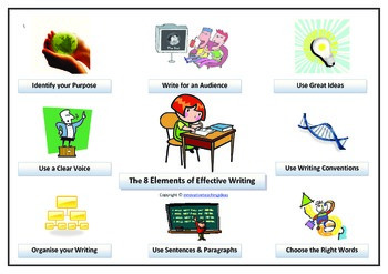 8 Elements of writing Poster