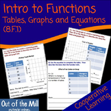 8.F.1 Tables, Graphs, and Equations