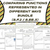 8.F.2 Comparing Functions Represented in Different Ways Bundle