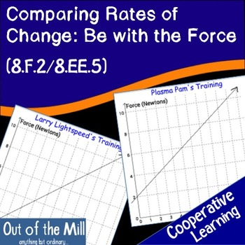 8.F.2 Comparing Rates of Change:  Be with the Force!