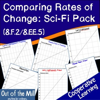 8.F.2 Comparing Rates of Change: Sci-Fi Pack