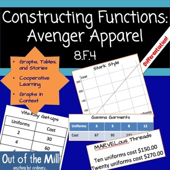 8.F.4 Constructing Functions in Context