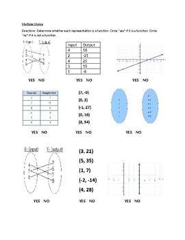 8.F.A.1 Quiz (Functions)