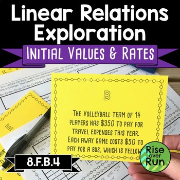 8.F.B.4 Graphing Linear Relations: Stories, Initial Value, and Rate of Change