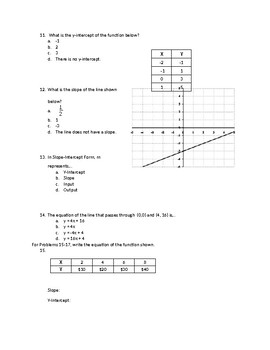 8.F.B.4 Test (Functions Test)