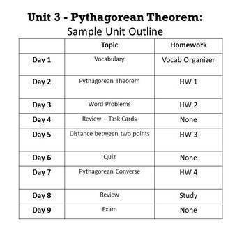Pythagorean Theorem Bundle - 8.G.6, 8.G.7, 8.G.8