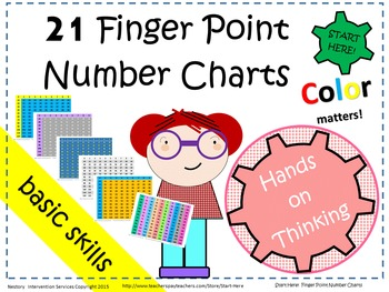 Counting - 21 Finger Point Number Charts (0-139) - Colors Matter