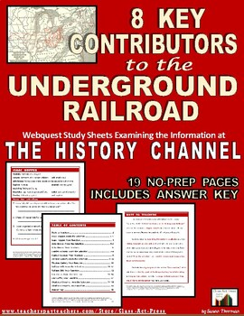 Underground Railroad: 8 Key Contributors: Webquest (20 p., Ans. Keys, $5)