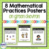 Math Practices Posters for Young Learners
