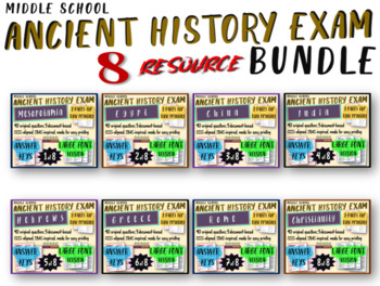8 Middle School Ancient History Exams BUNDLE 320 Questions, Common Core Inspired