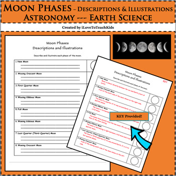 Earth Space Science Astronomy 8 Moon Phases Description & Illustration Activity