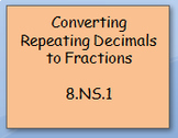 8.NS.1 Converting Repeating Decimals to Fractions - Powerpoint