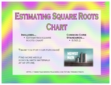 Estimating Square Roots Chart - 8.NS.2