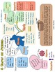 8 Parts of Speech Help Sheet & Reference Poster