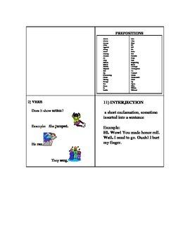 Parts of Speech Pocket Guide