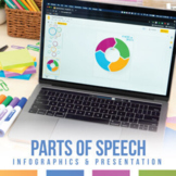8 Parts of Speech Power Point and Flipping Books