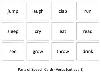 8 Parts of Speech- Word Sort