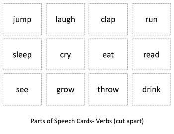 8 Parts of Speech - Word Sort
