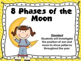 8 Phases of the Moon - Slideshow