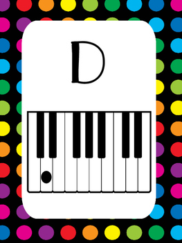 8 Piano Key Music Notes Posters/Anchor Charts for your Classroom.