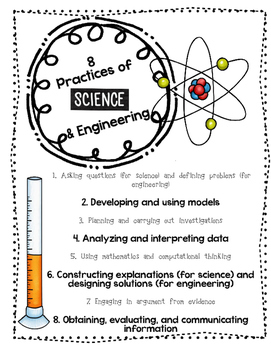 8 Practices for Science and Engineering Poster