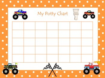8 Printable Boy themed Potty Charts.