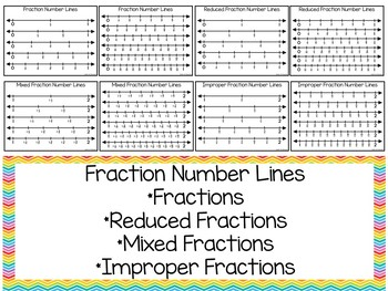 8 Printable Fraction Number Lines. 1st through 5th Grade Math. Counting.