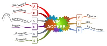 8 Reading Comprehension Strategies: VIP ACCESS
