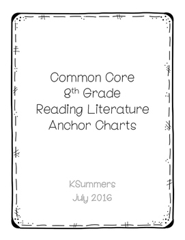 Middle School Reading Literature CCSS Anchor Charts