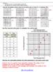8.SP.1 Construct & Interpret Scatter Plots  Pre-test/ Study Guide/ Reassessment