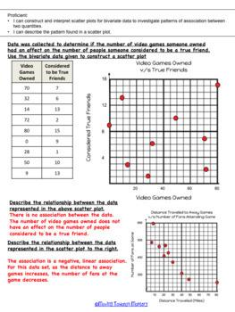 8.SP.1 Scatter Plots: Construction & Interpretation Assessment