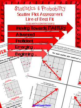 8.SP.2 Scatter Plots: Line of Best Fit Assessment