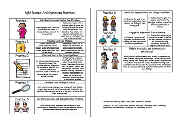 8 Science and Engineering Practices Chart and Posters