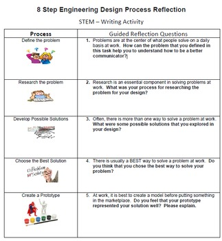 Engineering Design Process Reflection STEM – Writing Activity