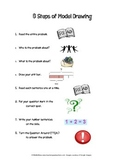 8 Steps to Model Drawing Poster