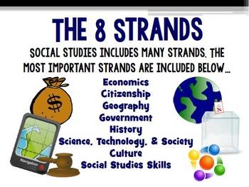 Eight Strands of Social Studies