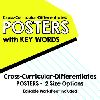 Maps for Thinking POSTERS-with Key Words 2 Sizes-Cross-Curricular-Differentiated