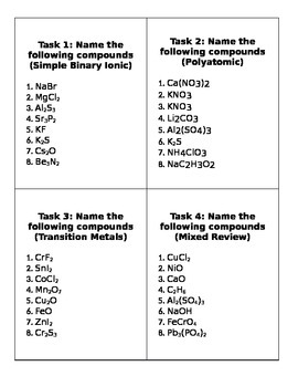 8 Task Cards for Ionic Compound Nomenclature