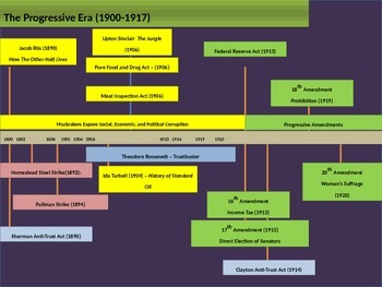 8. The Progressive Era - Entire Unit